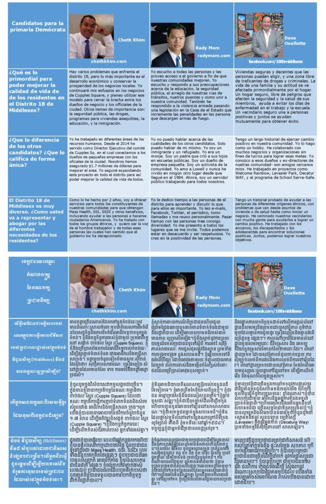 candidate guide for translation (2)-page-002
